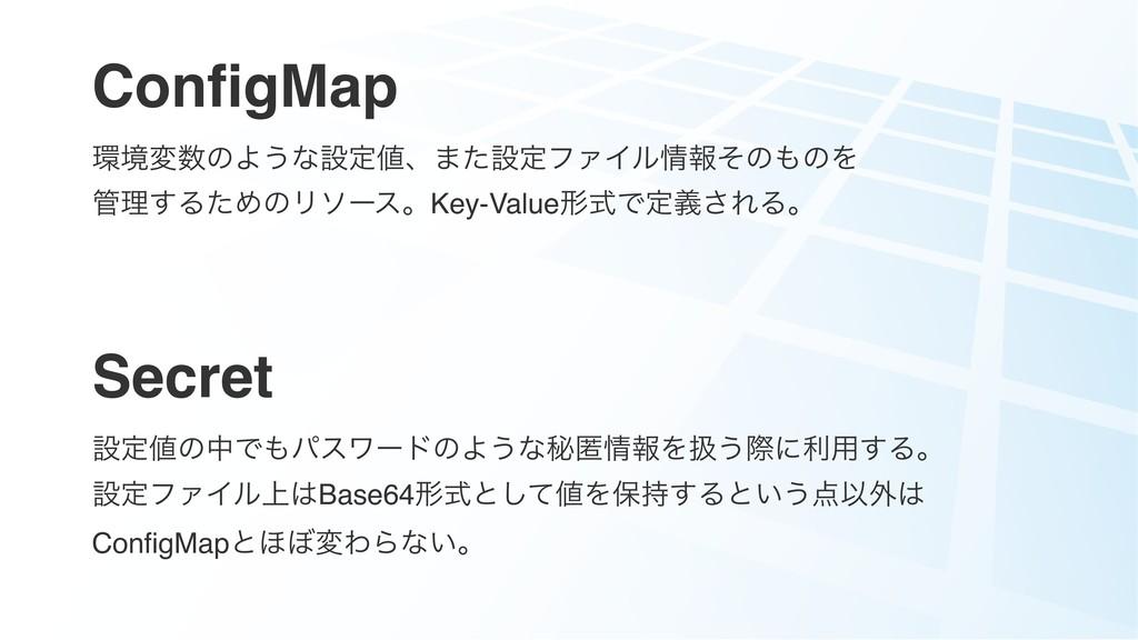 ConfigMap ڥมͷΑ͏ͳઃఆɺ·ͨઃఆϑΝΠϧใͦͷͷΛ ཧ͢ΔͨΊͷϦι...