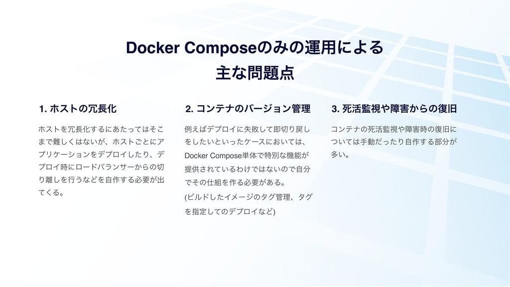 Docker ComposeͷΈͷӡ༻ʹΑΔ ओͳ ϗετΛԽ͢Δʹ͋ͨͬͯͦ͜ ...