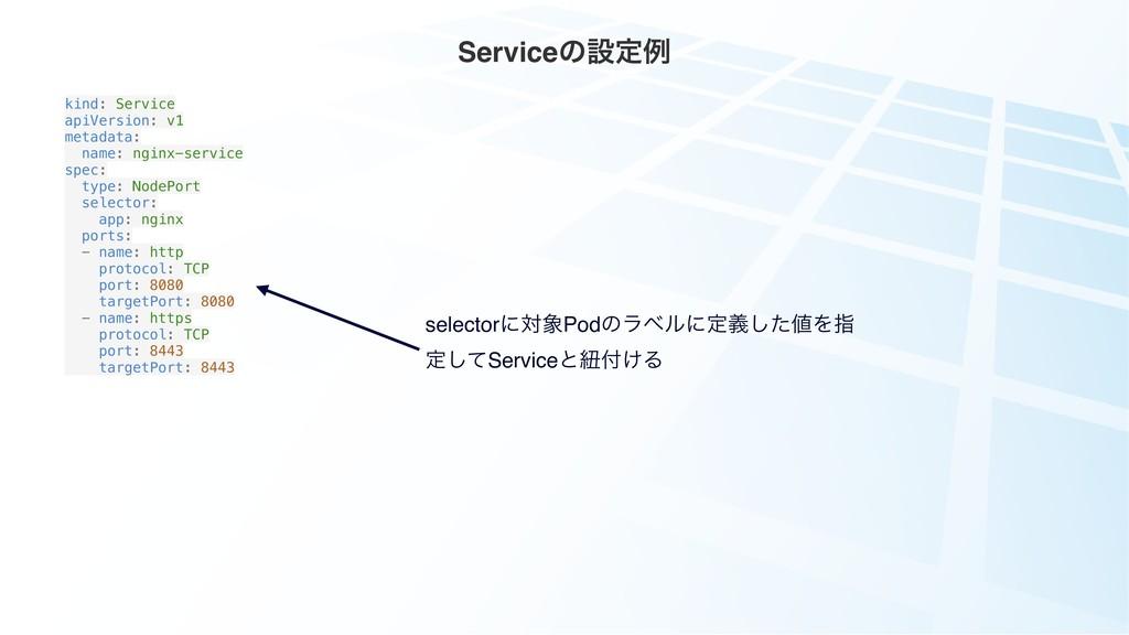 Serviceͷઃఆྫ kind: Service apiVersion: v1 metada...