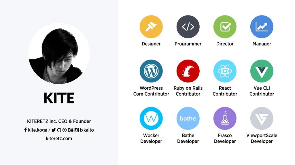 KITE WordPress Core Contributor Wocker Develope...