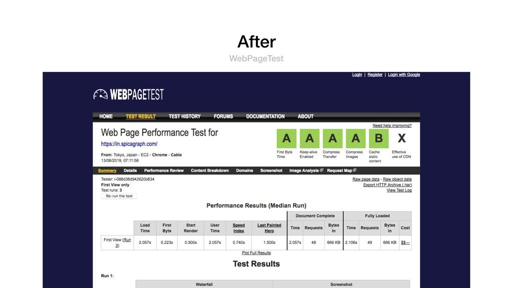 After WebPageTest