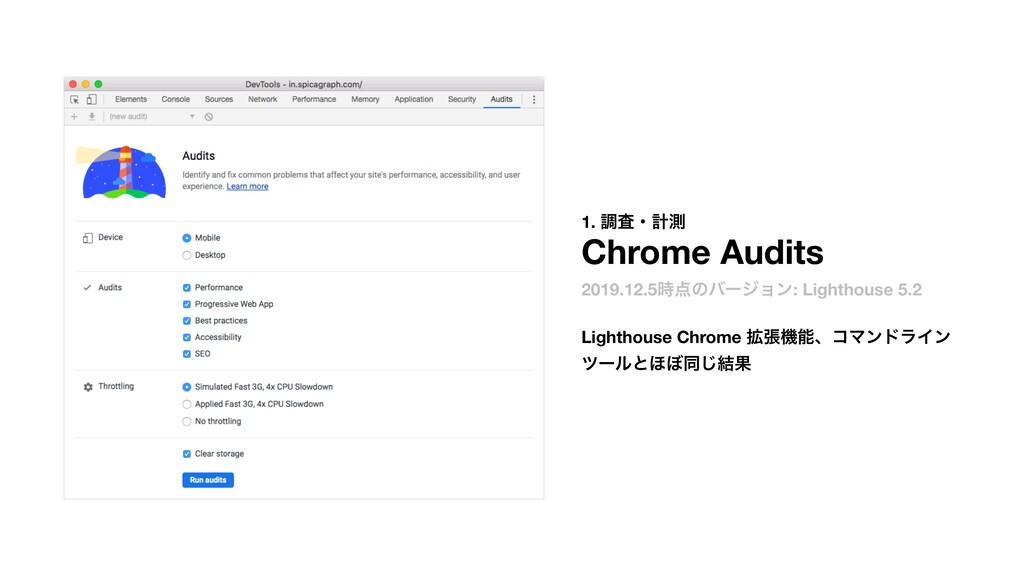 1. ௐࠪɾܭଌ Chrome Audits 2019.12.5ͷόʔδϣϯ: Light...