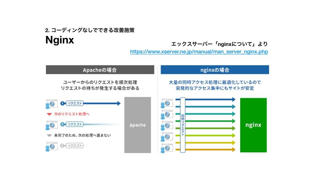 2. ίʔσΟϯάͳ͠ͰͰ͖Δվળࢪࡦ Nginx ΤοΫεαʔόʔʮnginxʹ͍ͭͯʯΑΓ...