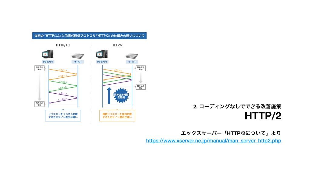 2. ίʔσΟϯάͳ͠ͰͰ͖Δվળࢪࡦ HTTP/2 ΤοΫεαʔόʔʮHTTP/2ʹ͍ͭͯʯ...