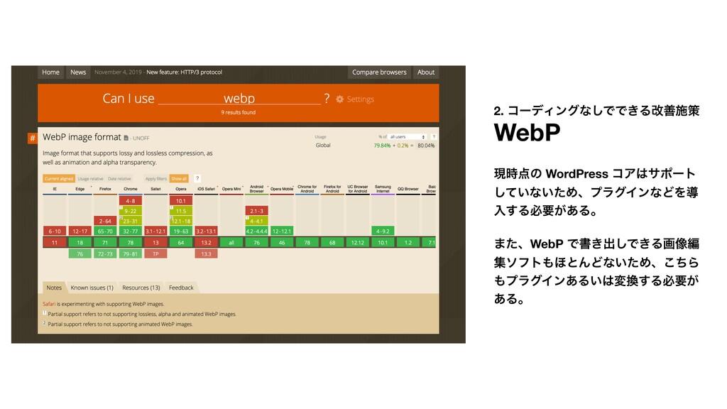 2. ίʔσΟϯάͳ͠ͰͰ͖Δվળࢪࡦ WebP ݱͷ WordPress ίΞαϙʔτ...