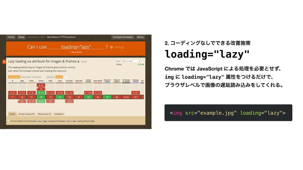"<img src=""example.jpg"" loading=""lazy""> 2. ίʔσΟϯ..."