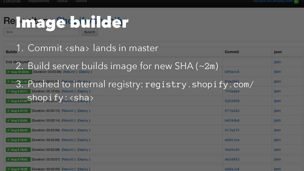 Image builder 1. Commit <sha> lands in master 2...