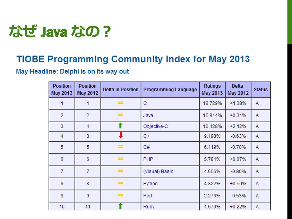なぜ Java なの?