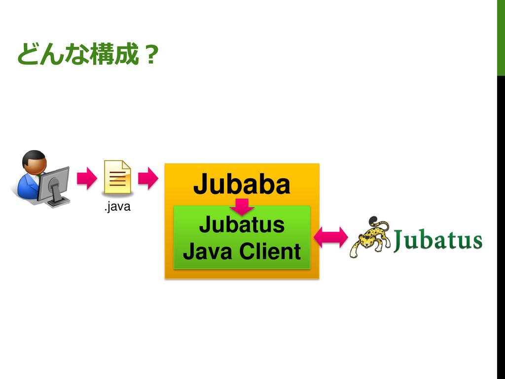 どんな構成? Jubaba Jubatus Java Client .java