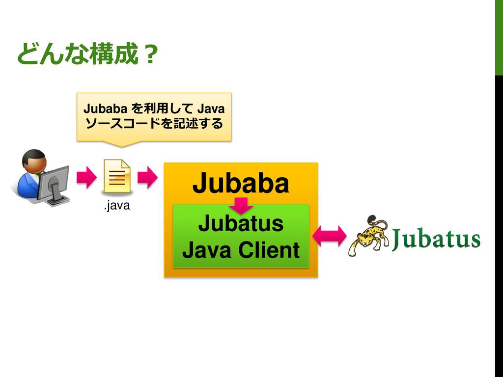 どんな構成? Jubaba Jubatus Java Client .java Jubaba ...