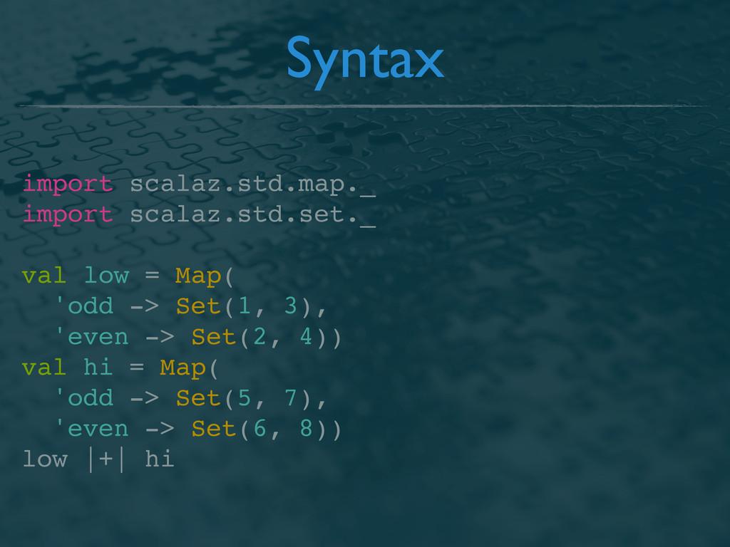 import scalaz.std.map._ import scalaz.std.set._...