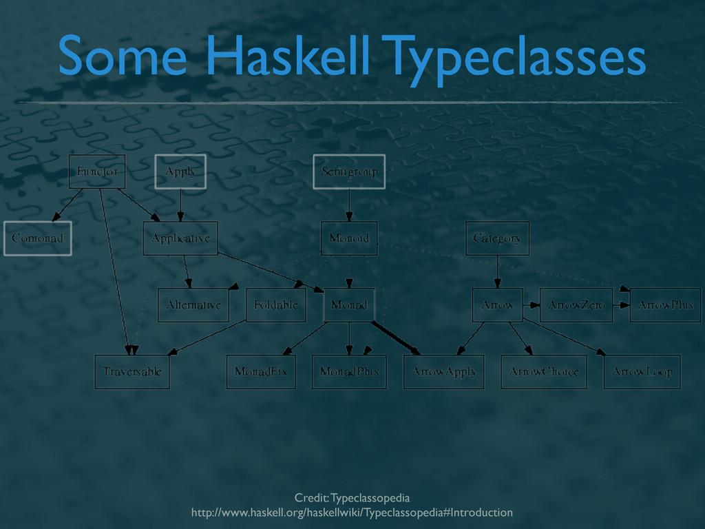 Some Haskell Typeclasses Credit: Typeclassopedi...