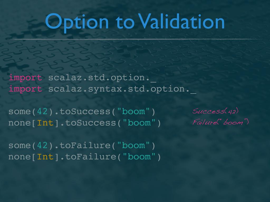 import scalaz.std.option._ import scalaz.syntax...