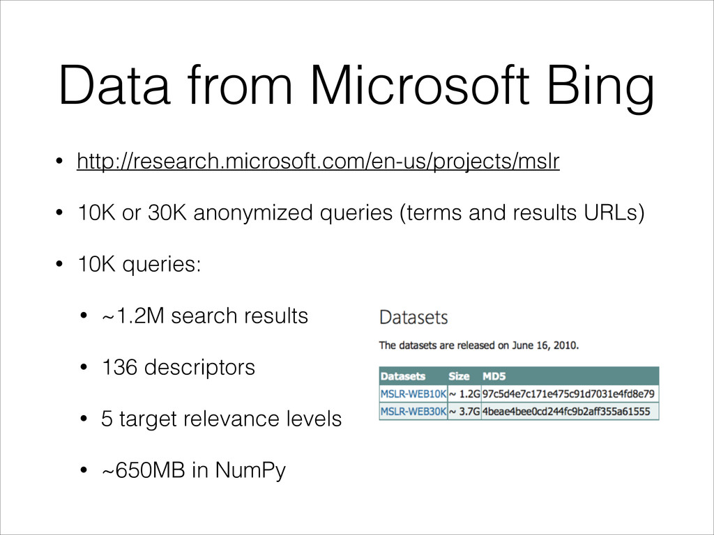Data from Microsoft Bing • http://research.micr...