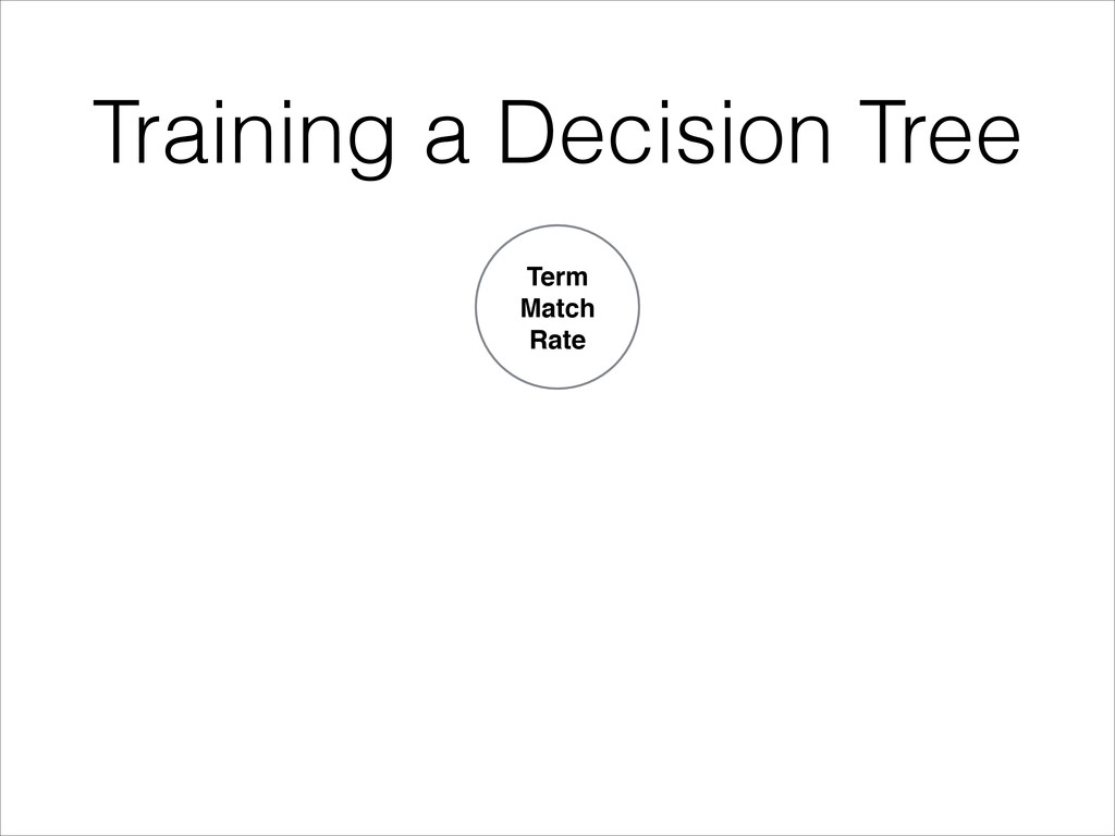 Training a Decision Tree Term Match! Rate
