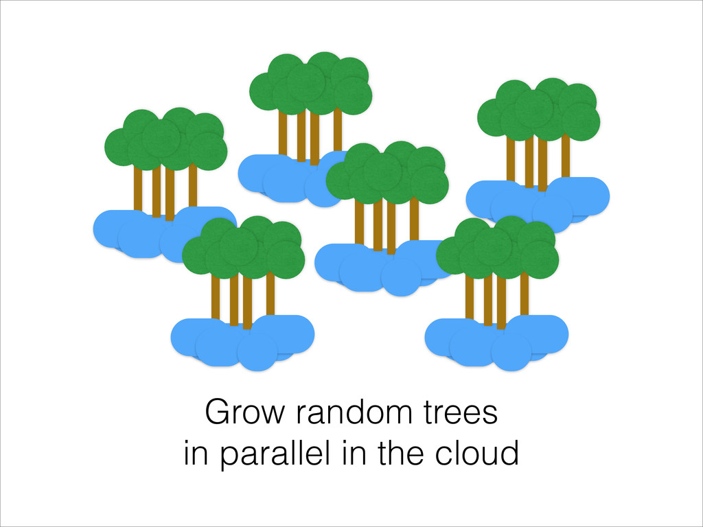 Grow random trees in parallel in the cloud