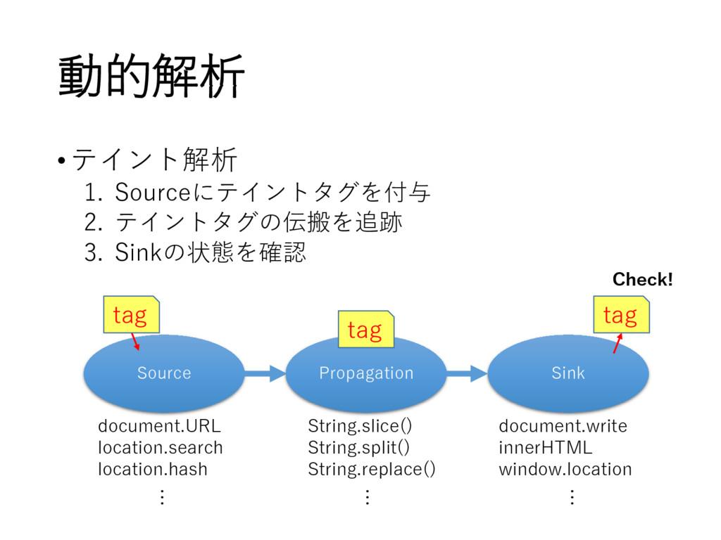 動的解析 •テイント解析 1. Sourceにテイントタグを付与 2. テイントタグの伝搬を追...