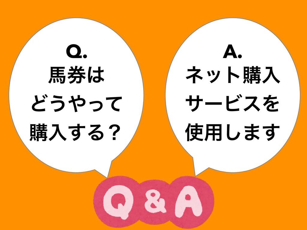 Q. അ݊ Ͳ͏ͬͯ ߪೖ͢Δʁ A. ωοτߪೖ αʔϏεΛ ༻͠·͢