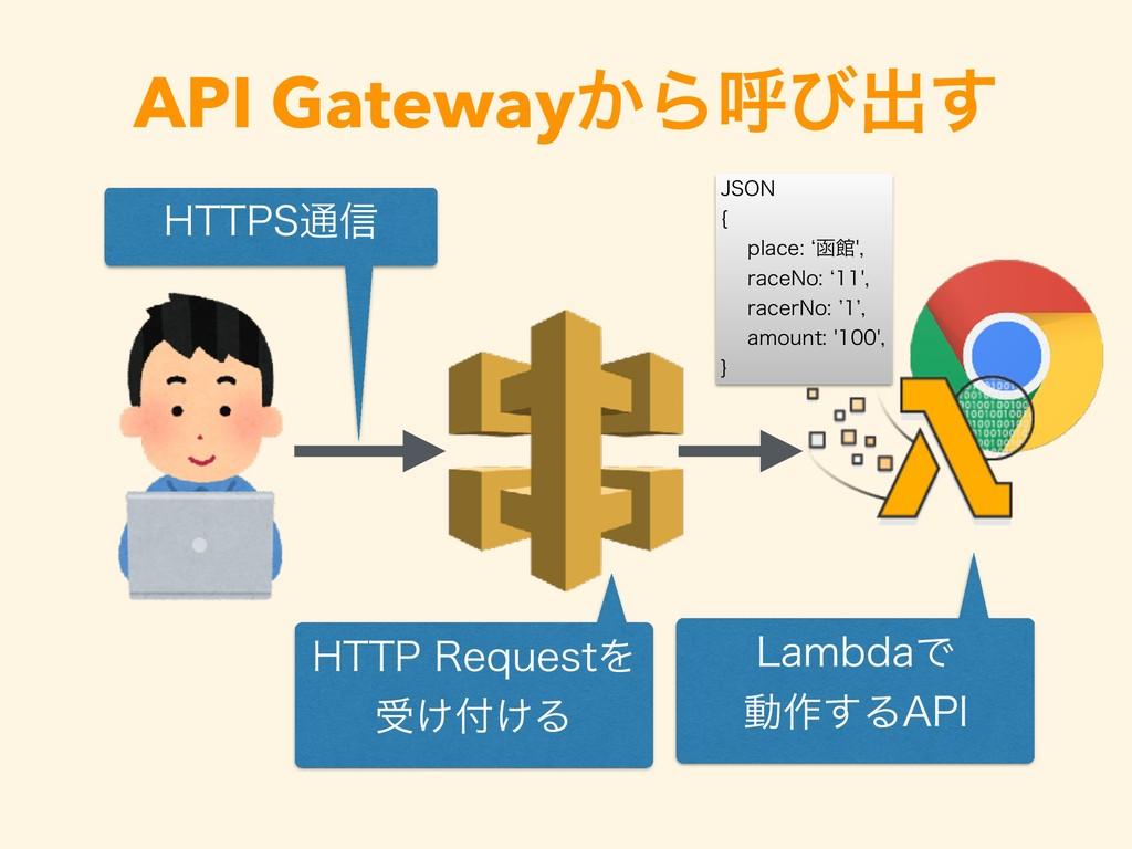 "API Gateway͔Βݺͼग़͢ -BNCEBͰ ಈ࡞͢Δ""1* )5513FRVFTU..."