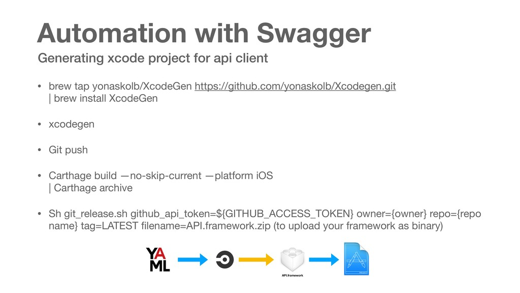 Automation with Swagger • brew tap yonaskolb/Xc...