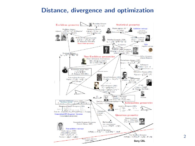 Distance, divergence and optimization 2
