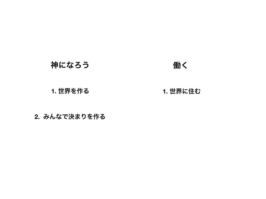 ਆʹͳΖ͏ 1. ੈքΛ࡞Δ 2. ΈΜͳͰܾ·ΓΛ࡞Δ ಇ͘ 1. ੈքʹॅΉ