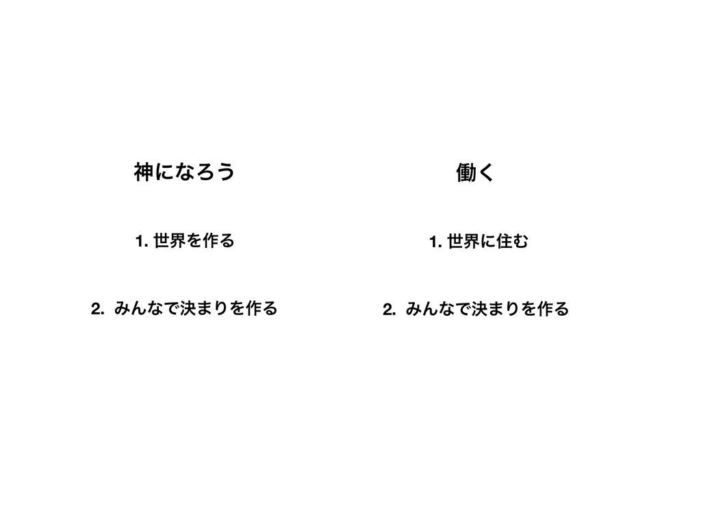 ਆʹͳΖ͏ 1. ੈքΛ࡞Δ 2. ΈΜͳͰܾ·ΓΛ࡞Δ ಇ͘ 1. ੈքʹॅΉ 2. ΈΜͳ...