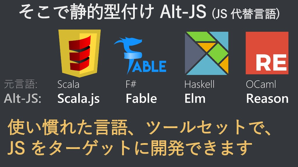 そこで静的型付け Alt-JS (JS 代替言語) Haskell Elm OCaml Rea...