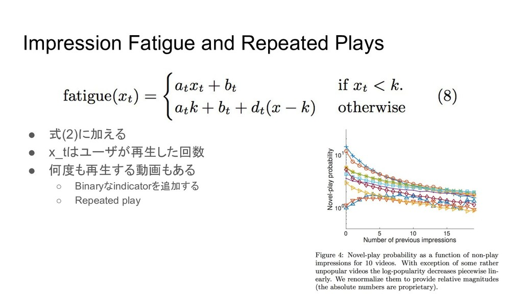 Impression Fatigue and Repeated Plays ● 式(2)に加え...