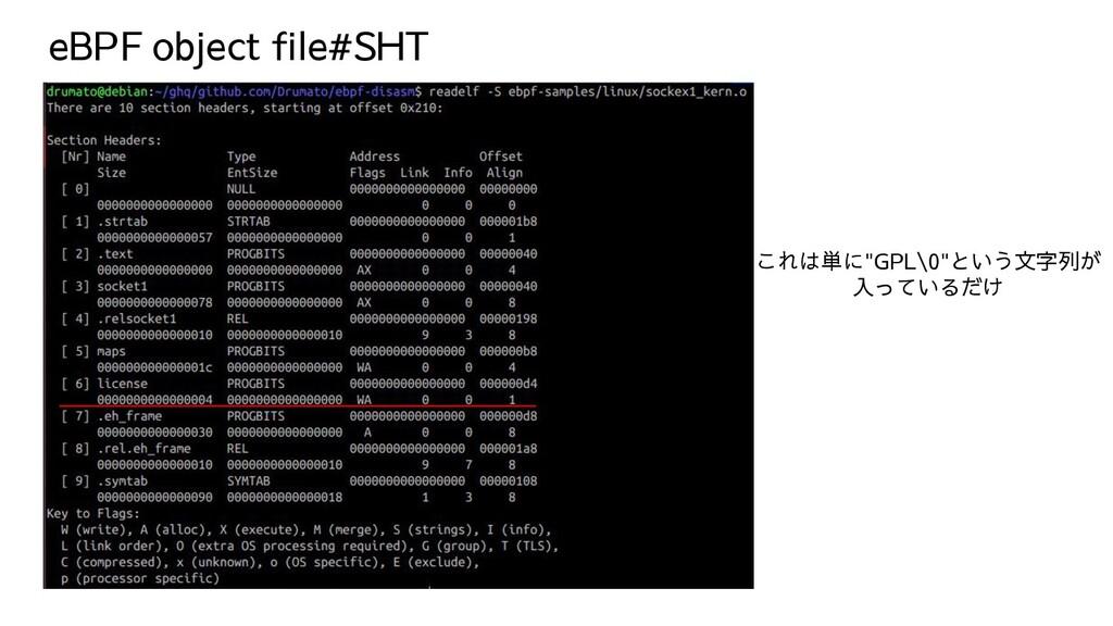 """eBPF object file#SHT これは単に""""GPL\0""""という文字列が 入っているだけ"""