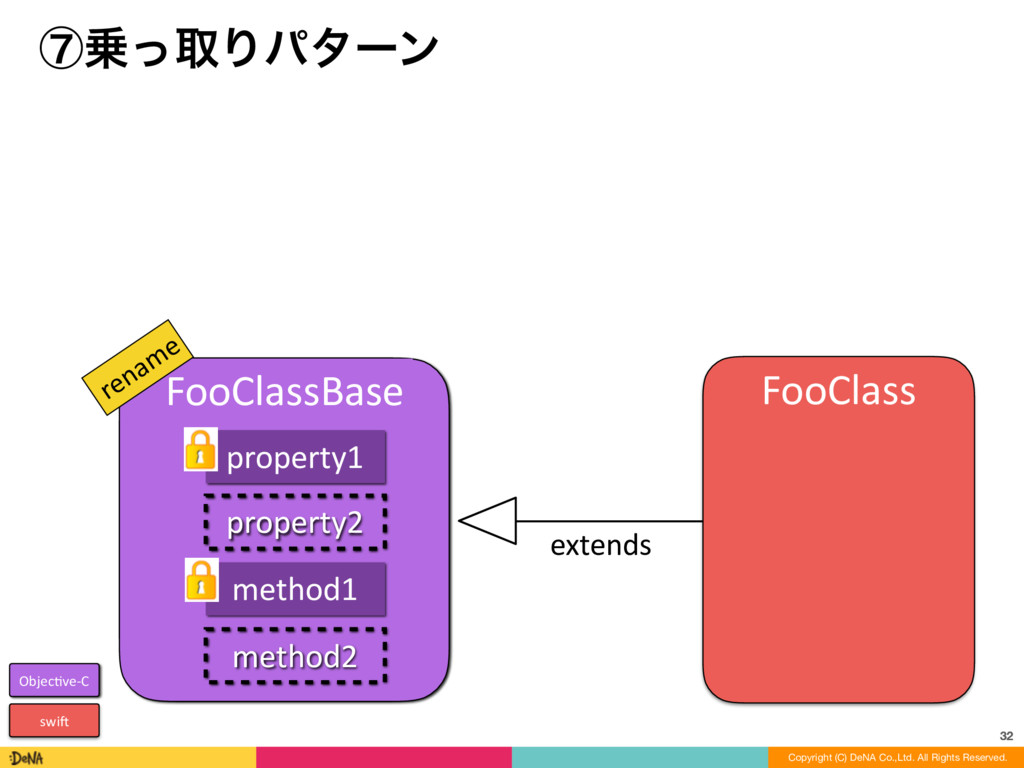 FooClass	