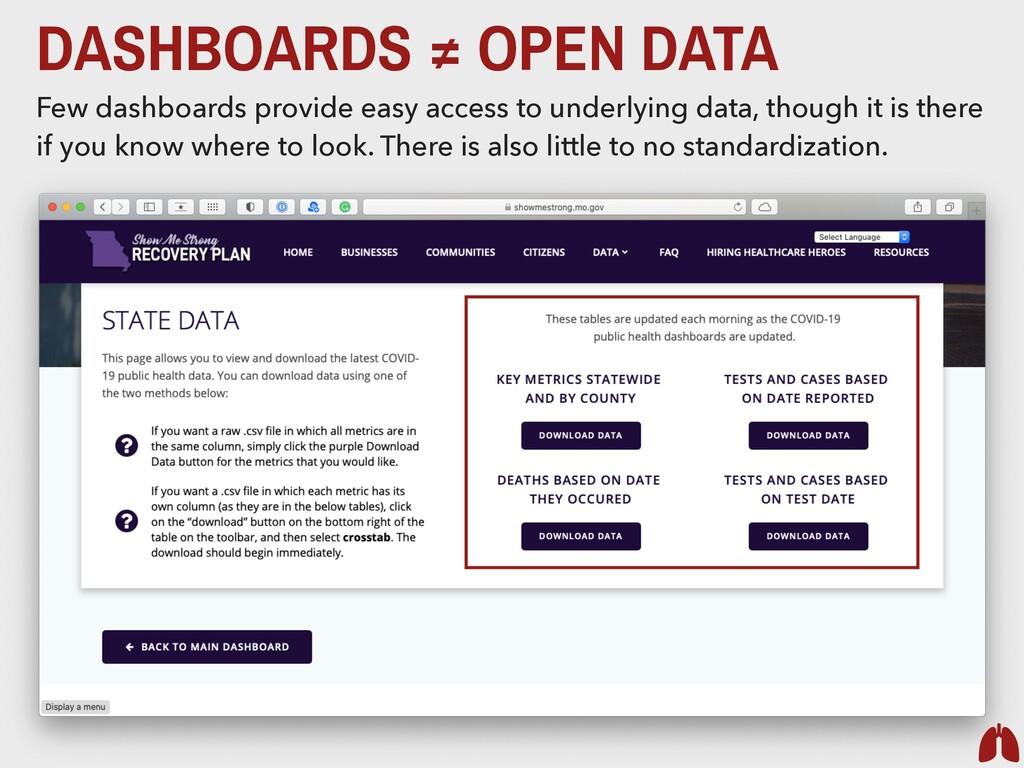 DASHBOARDS ≠ OPEN DATA Few dashboards provide e...