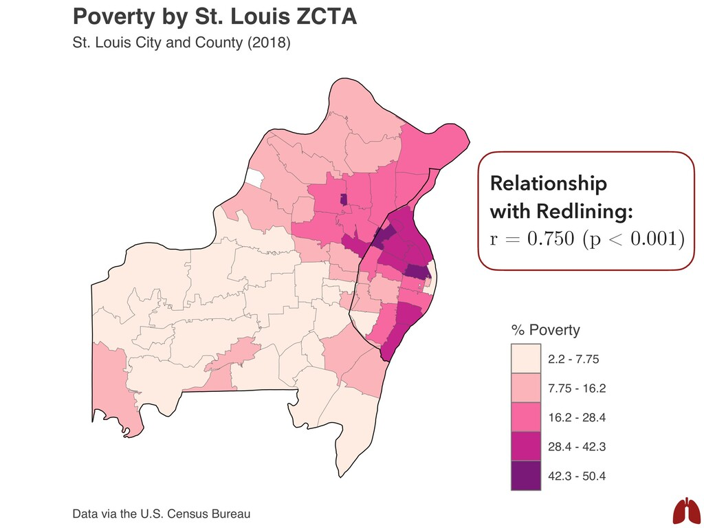 Relationship with Redlining: r = 0.750 (p < 0.0...