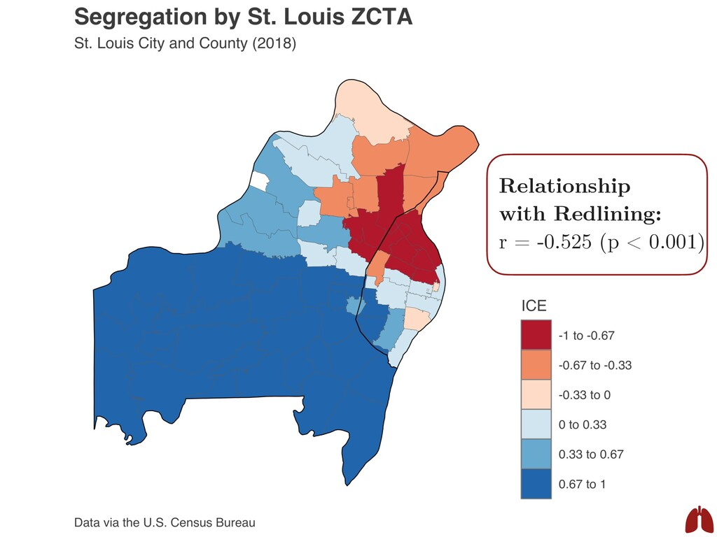 Relationship with Redlining: r = -0.525 (p < 0....