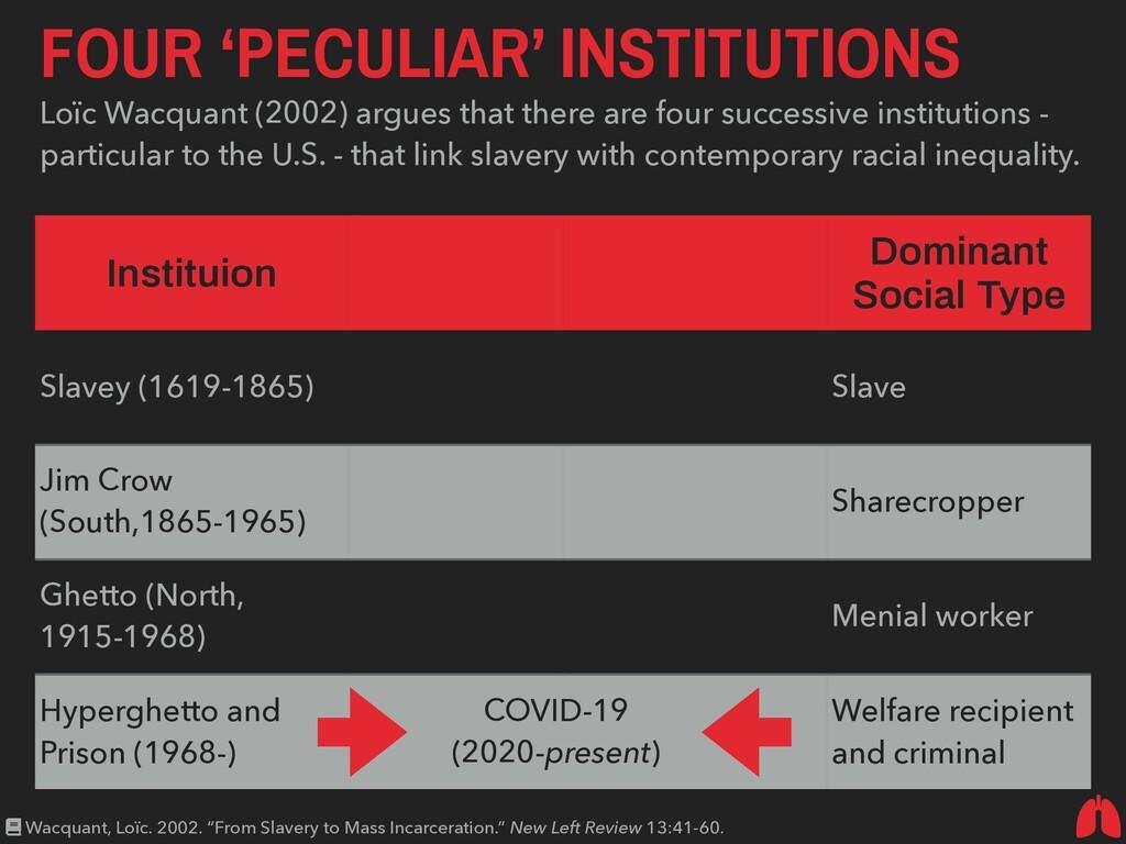 FOUR 'PECULIAR' INSTITUTIONS Instituion Form of...