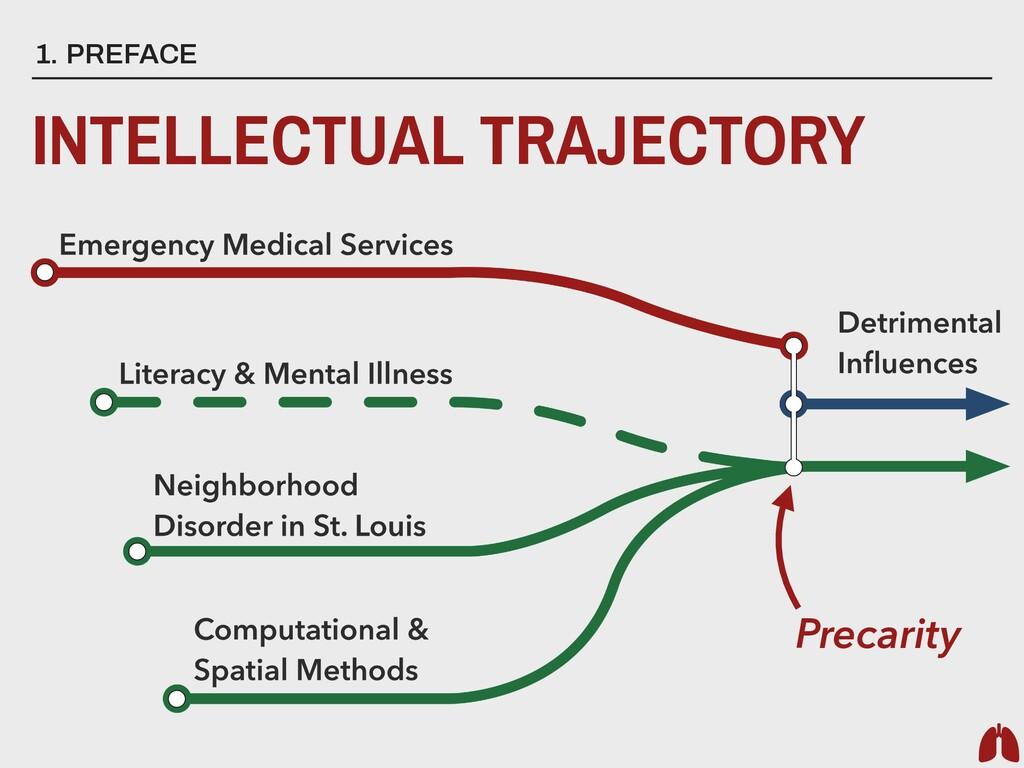 1. PREFACE INTELLECTUAL TRAJECTORY Precarity