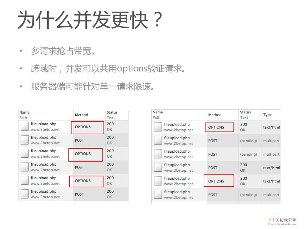 为什么并发更快? • 多请求抢占带宽。 • 跨域时,并发可以共用options验证请求。 • ...
