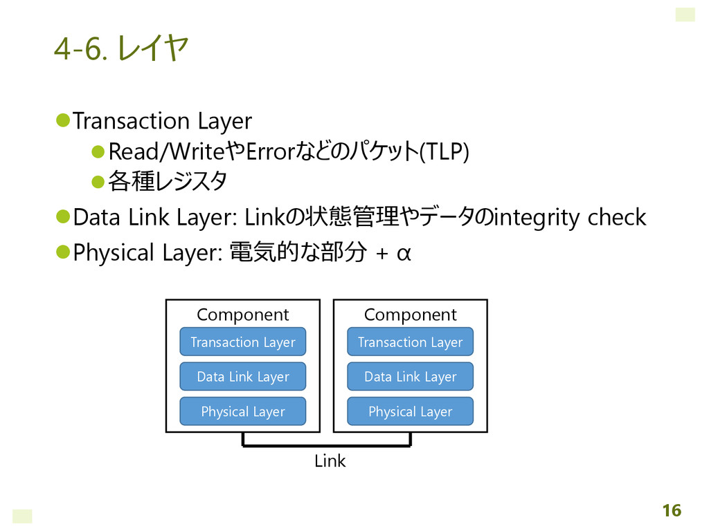 4-6. レイヤ Transaction Layer Read/WriteやErrorなど...
