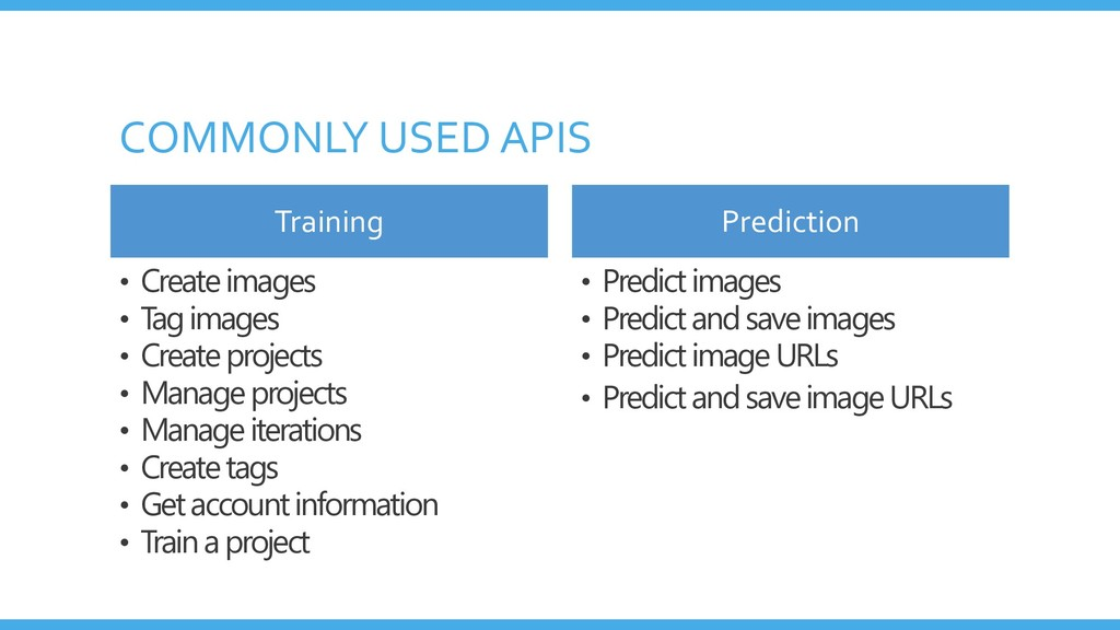 COMMONLY USED APIS Prediction Training • Create...