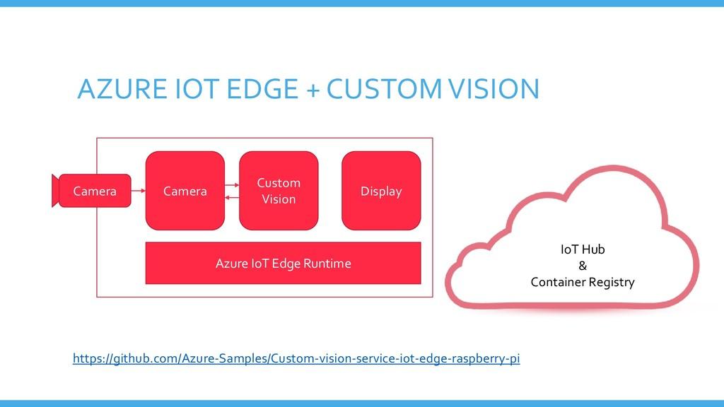 AZURE IOT EDGE + CUSTOM VISION Camera Custom Vi...