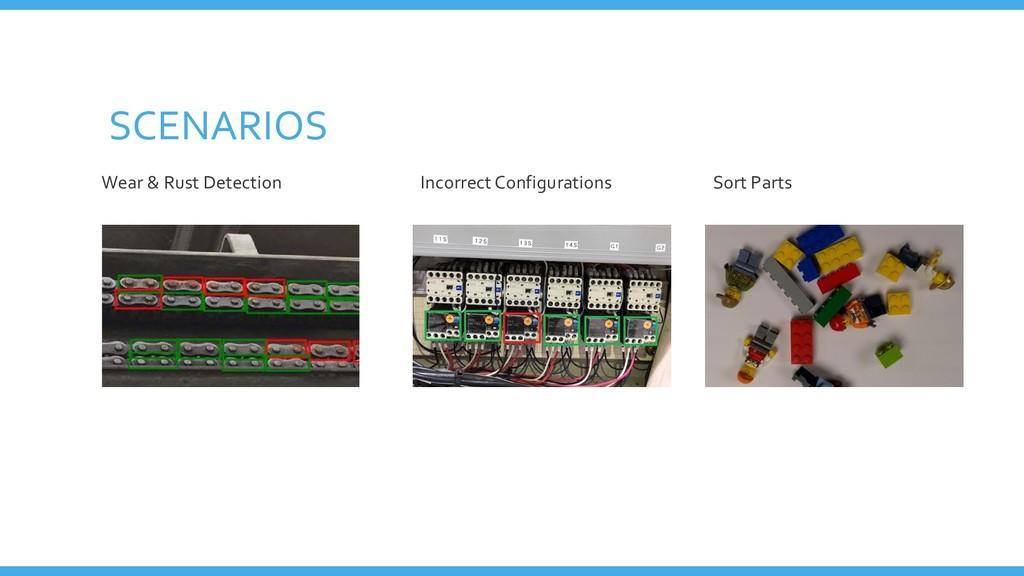 SCENARIOS Wear & Rust Detection Incorrect Confi...