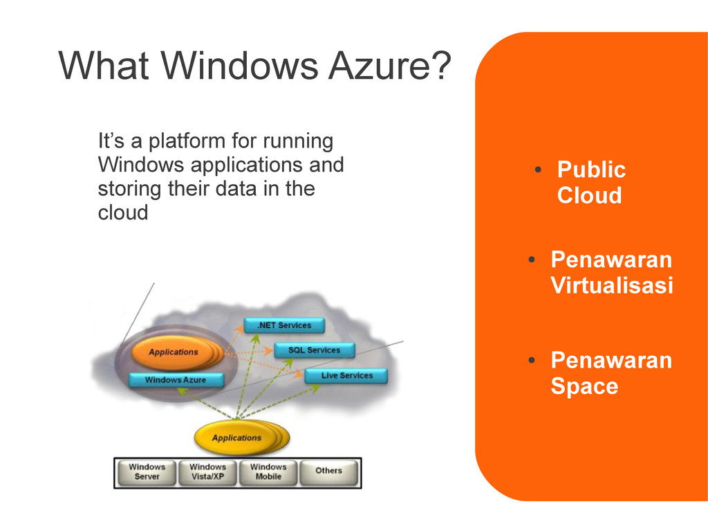 What Windows Azure? It's a platform for running...