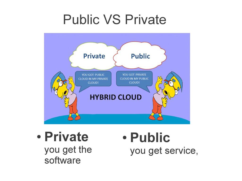 Public VS Private ● Public you get service, ● P...