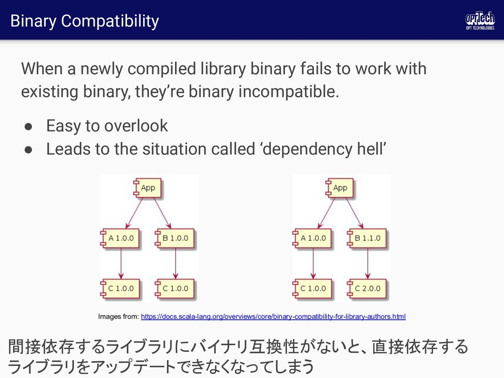 Binary Compatibility When a newly compiled libr...