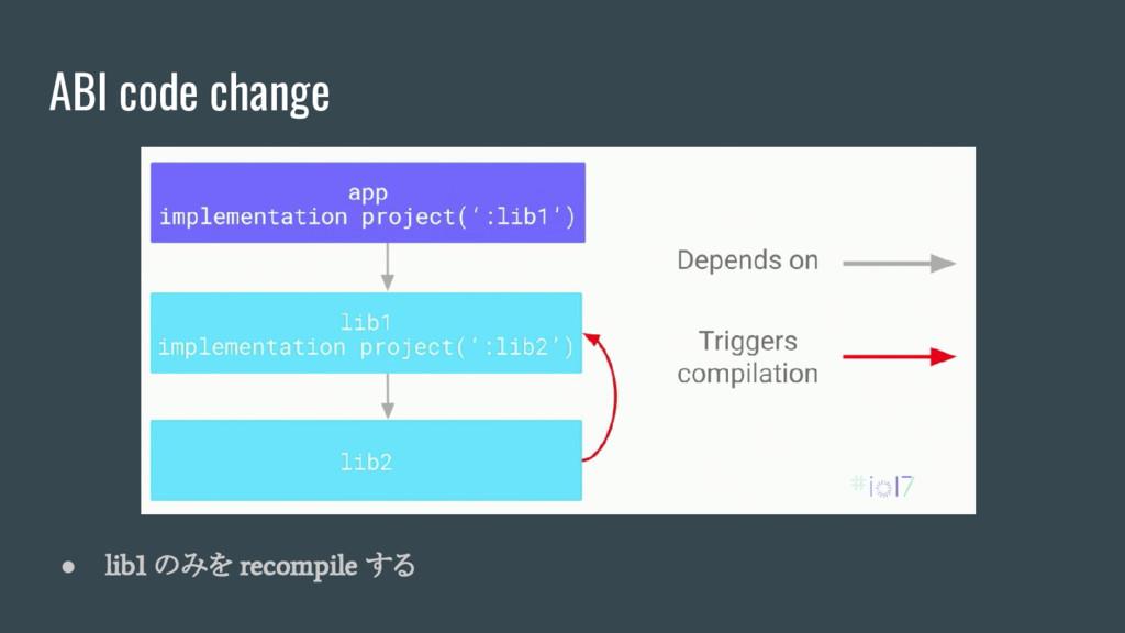 ABI code change ● lib1 のみを recompile する