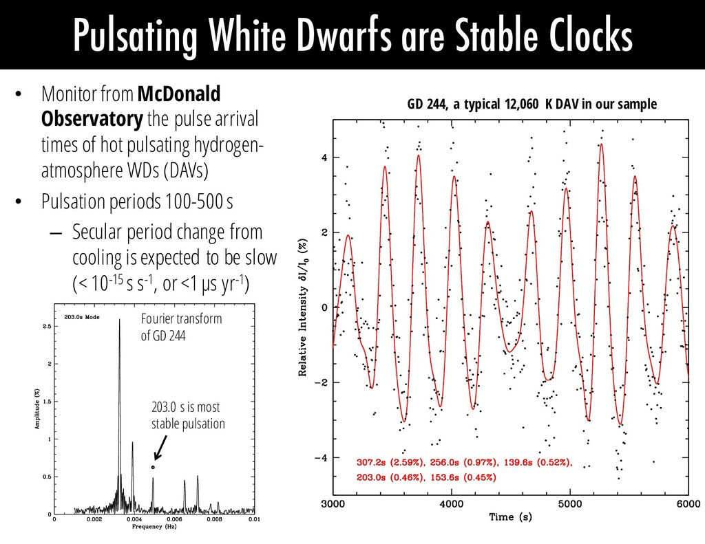 • Monitor from McDonald Observatory the pulse a...