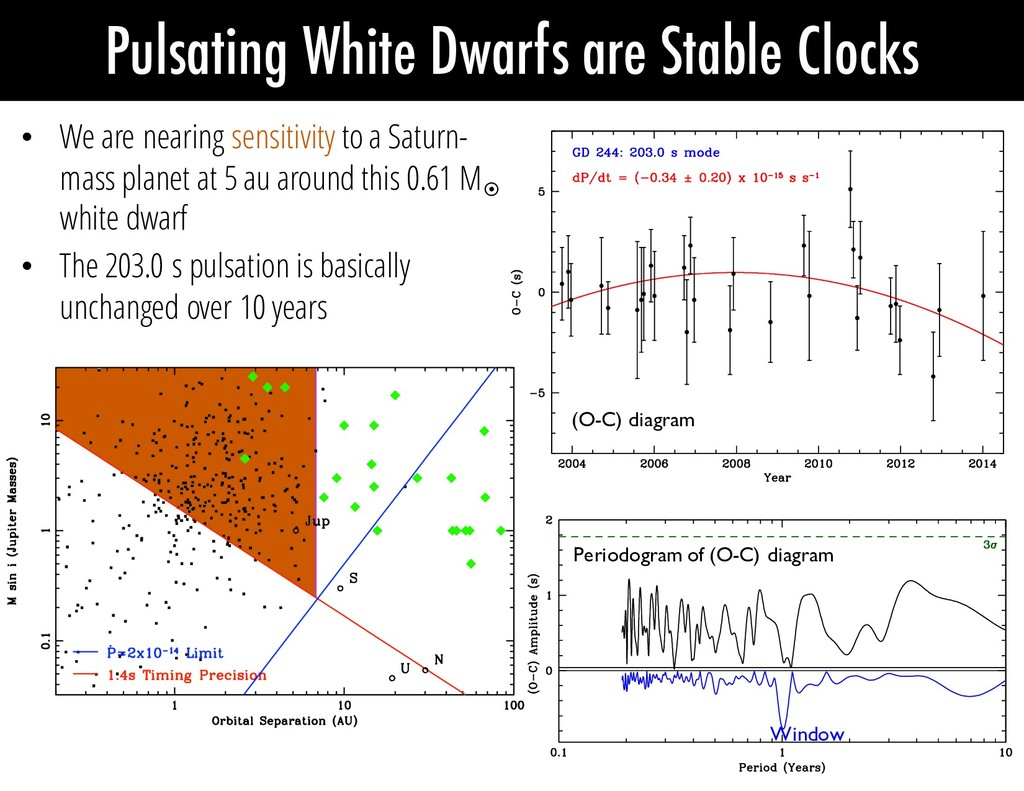 • We are nearing sensitivity to a Saturn- mass ...