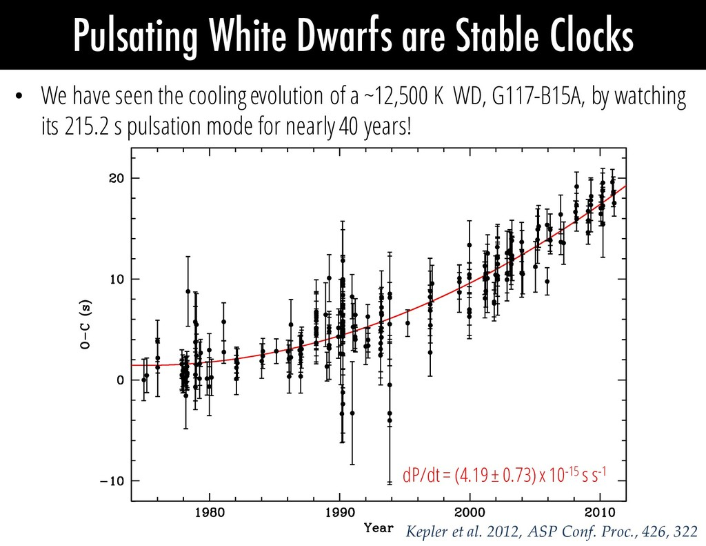 • We have seen the cooling evolution of a ~12,5...