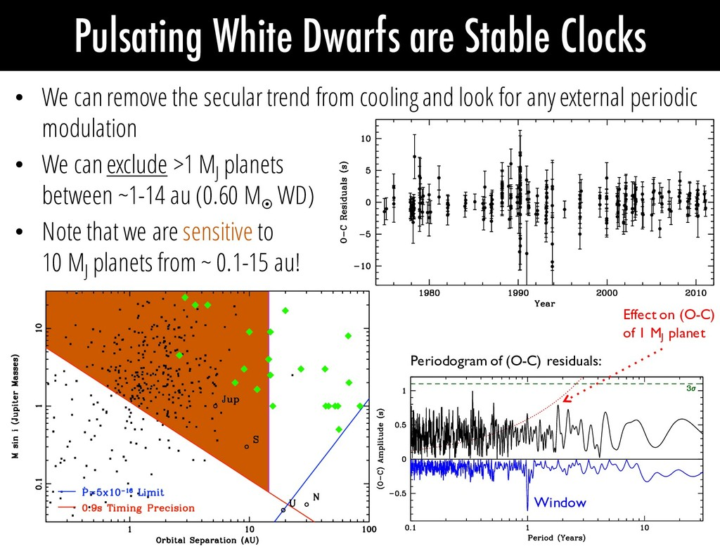• We can remove the secular trend from cooling ...