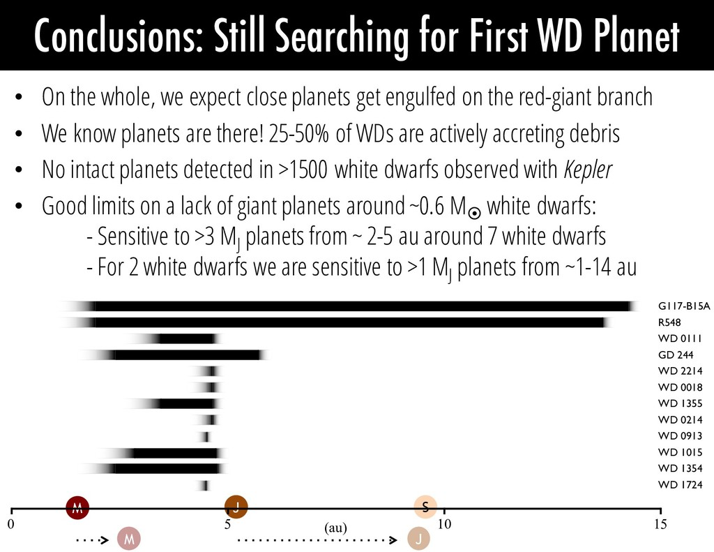 M J S • On the whole, we expect close planets g...